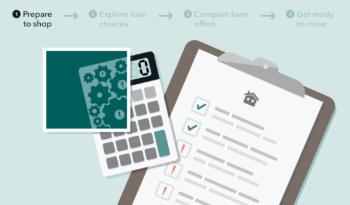 The Credit Union Mortgage Alternative